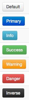 screenshot Bootstrap v2 button examples